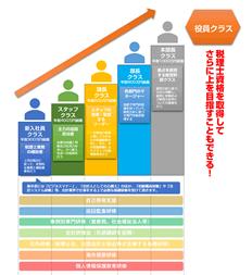graf1_th